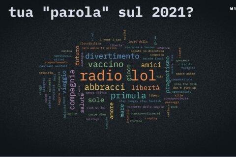 radiolol